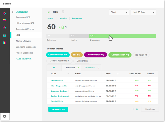 Realtime workforce insights and Net Promoter Score